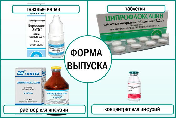 Виды Ципрофлоксацина