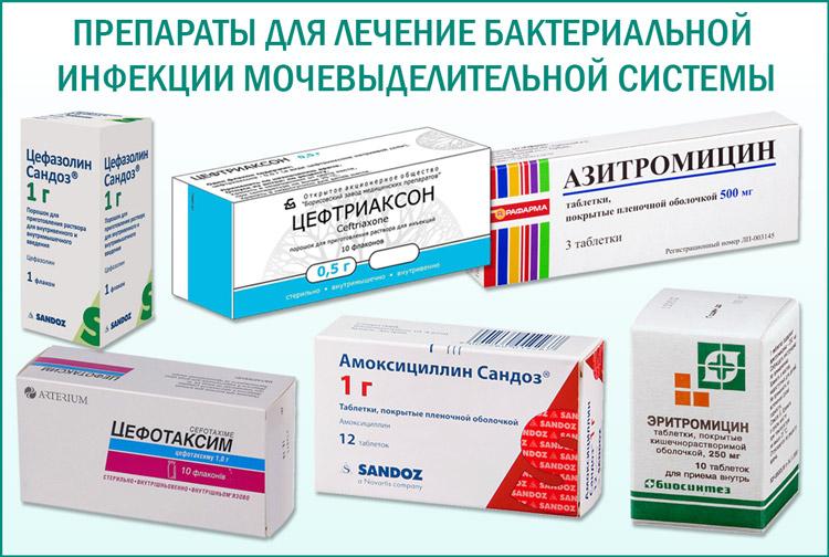 Антибиотики при лечение инфекции мочевыделительной системы
