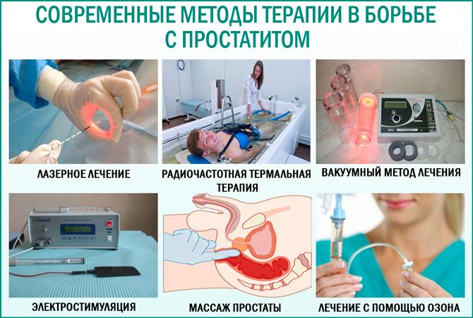 Современные и новые методы лечения простатита