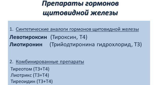 Аналоги тироксина