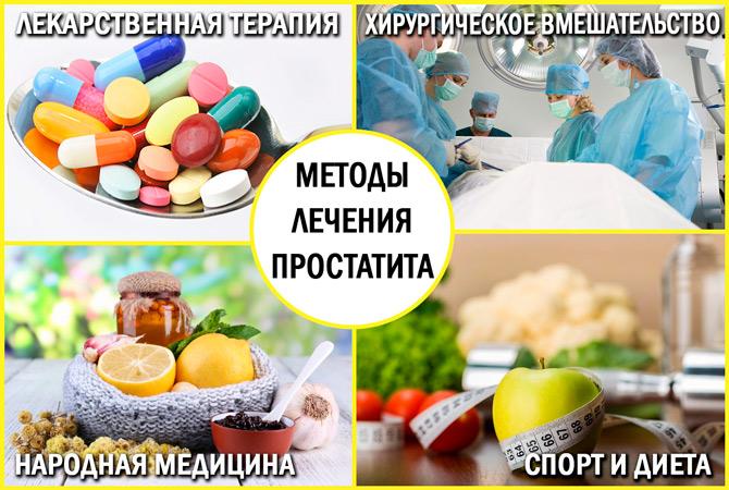 Современное лечение простатита у мужчин