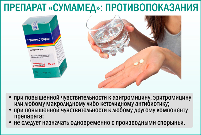 Препарат «Сумамед»: противопоказания