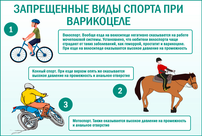 Варикоцеле: запрещенные виды спорта