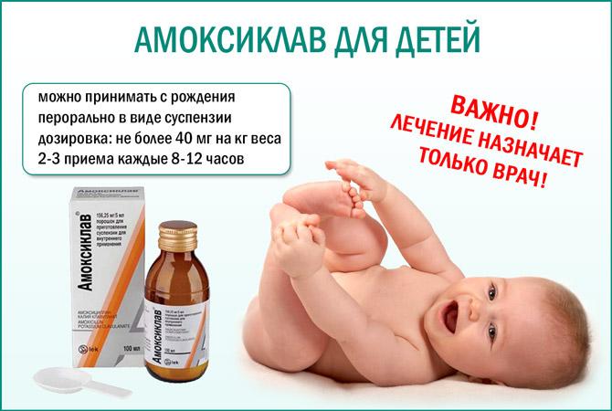 Дозировка Амоксиклав для детей