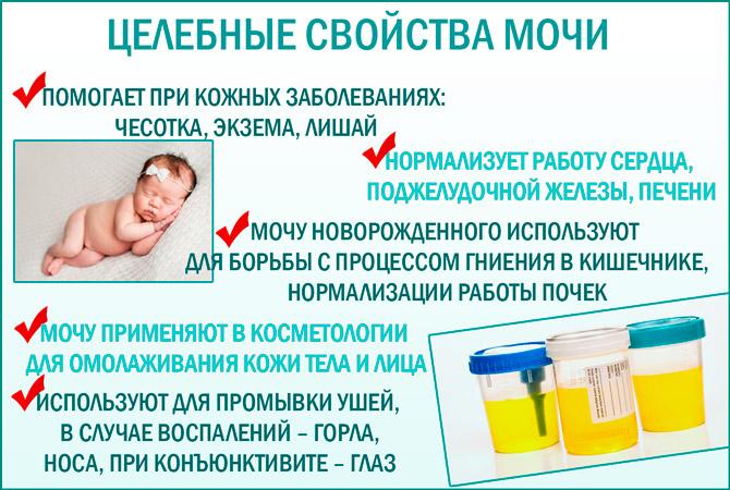 Польза уринотерапиии