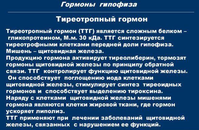 Гормон ТТГ