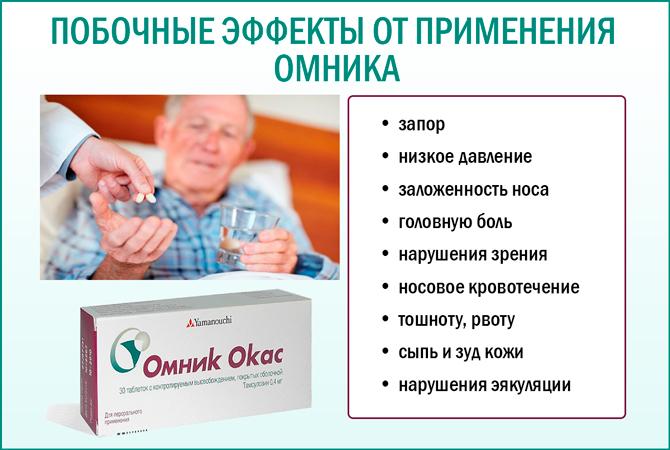 Побочные эффекты от применения Омника