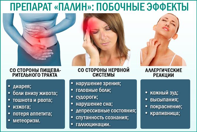 Побочные эффекты препарата «Палин»