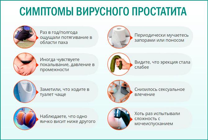 Вирусный простатит: симптомы