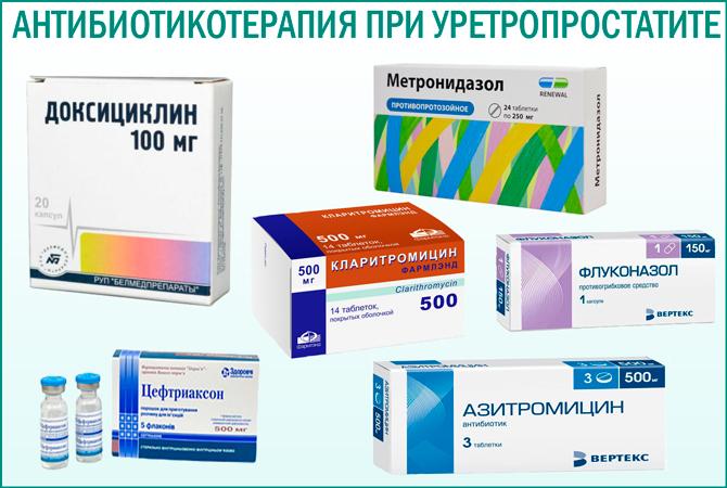 Антибиотики при уретрите и простатите у мужчин грецкие орехи с медом для лечения простатита