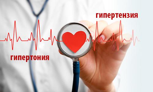 симптом и заболевание