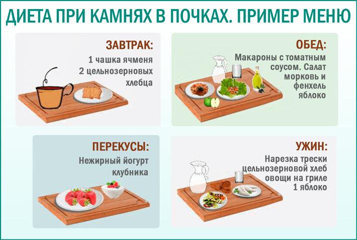Пример меню диеты при камнях в почках