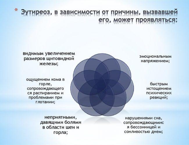 Эутиреоз