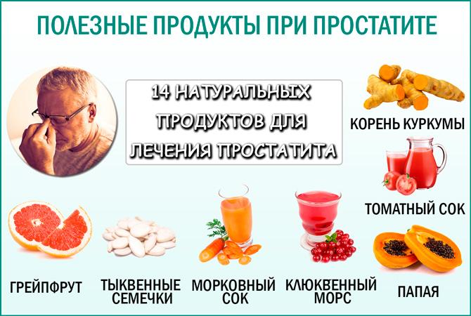 Простатит витамин для профилактики от простатита в домашних условиях