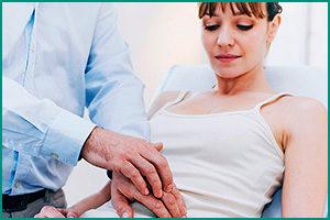 Диагностирование воспаления мочевого пузыря