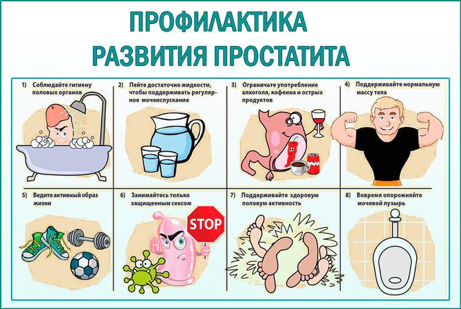 Меры от простатита рецепты микроклизм от простатита
