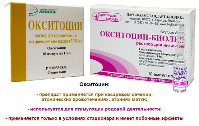 Препарат Окситоцин применяется при