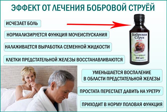 Бобровая струя эффект лечения