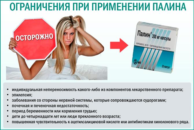 Противопоказания к применению препарата «Палин»