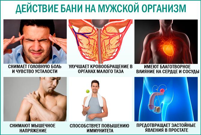 Польза бани для мужчин