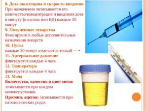 Правила применения Окситоцина