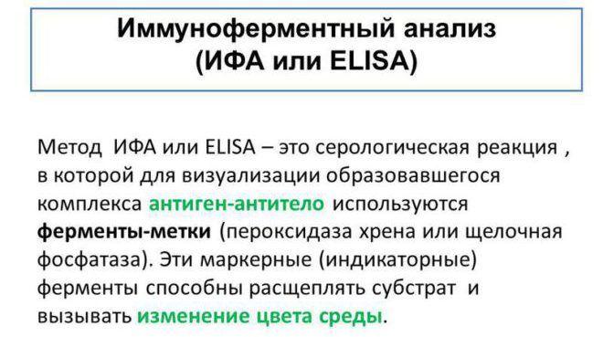 ELISA-анализ