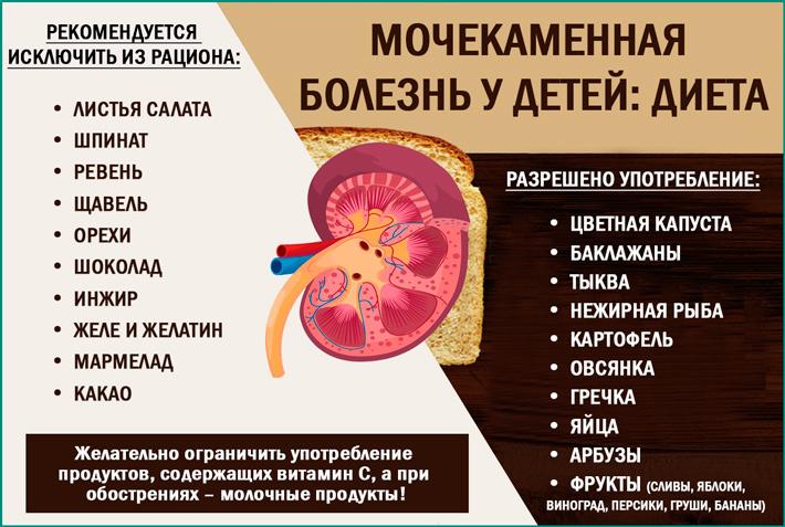 Диета при мочекаменной болезни у детей