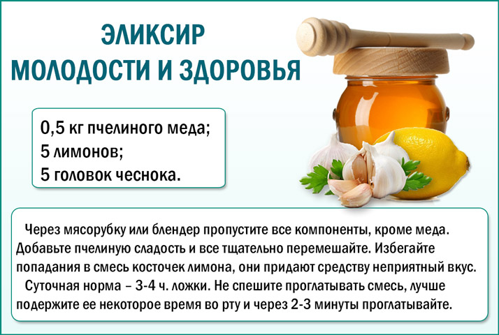 Рецепт на основе чеснока