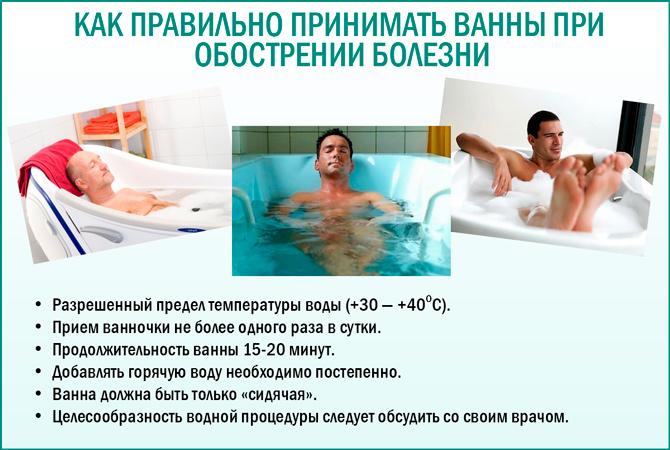 Можно при простатите горячая ванна хрен простатит