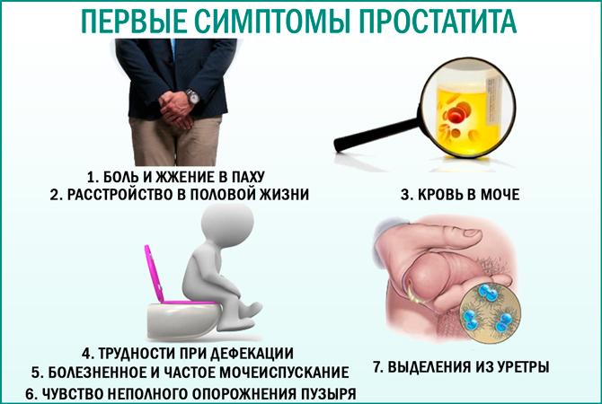 определение вида простатита