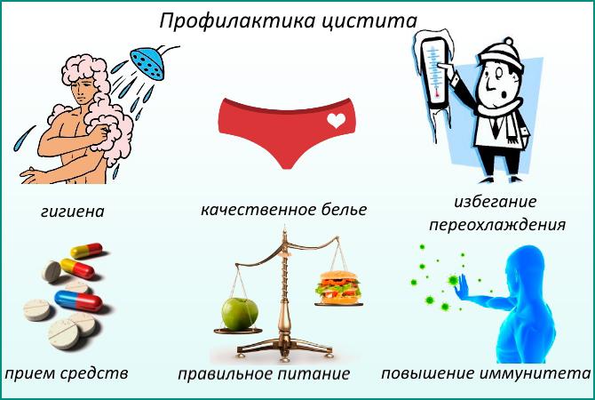 Профилактика воспаления слизистой мочевого пузыря