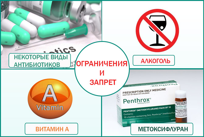 Доксициклин: запрет во время лечения