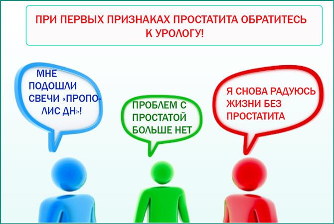 Суппозитории с прополисом: мнение мужчин