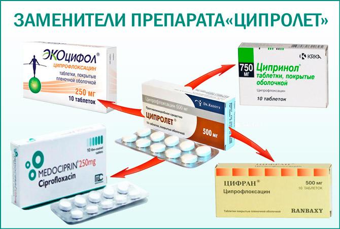 Заменители препарата Ципролет