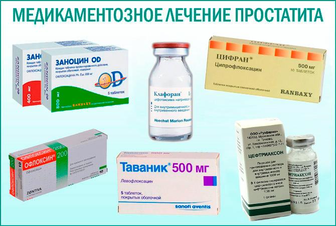 Фторхинолоны простатите прополисная мазь от простатита