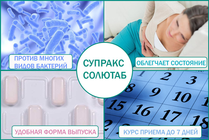 Препарат Супракс Солютаб