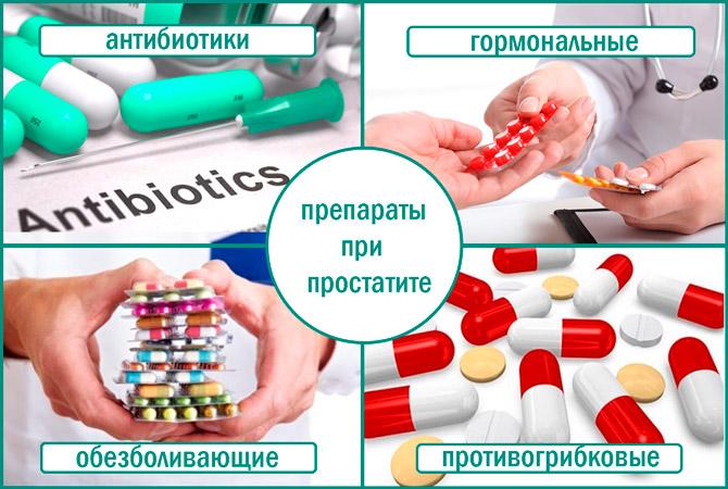Медикаменты для лечения простатита