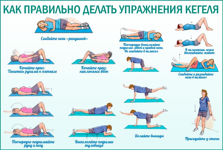 Как правильно делать упражнения кегеля