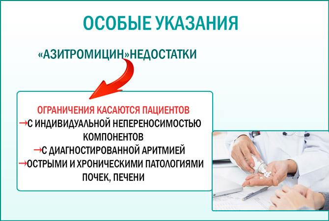 Азитромицин недостатки
