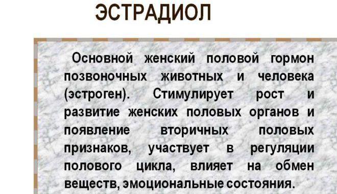 Эстрадиол