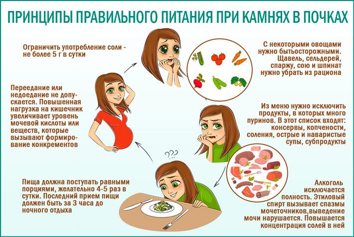 Диета и правильное питание при камнях в почках