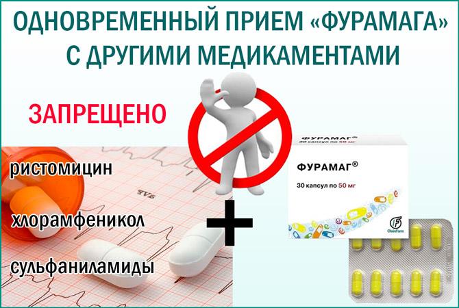 Прием Фурамага с другими таблетками