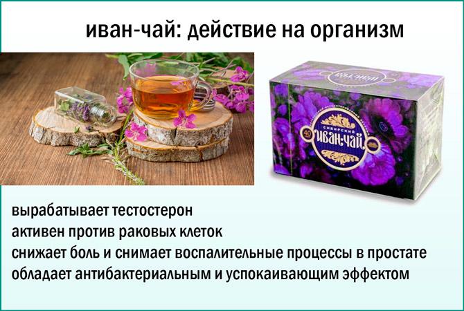 Как принимать иван чай при простатите как лечить простатит таблетки