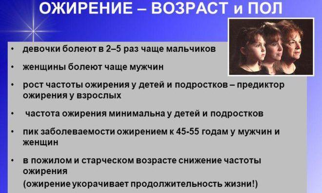 Ожирение в возрасте