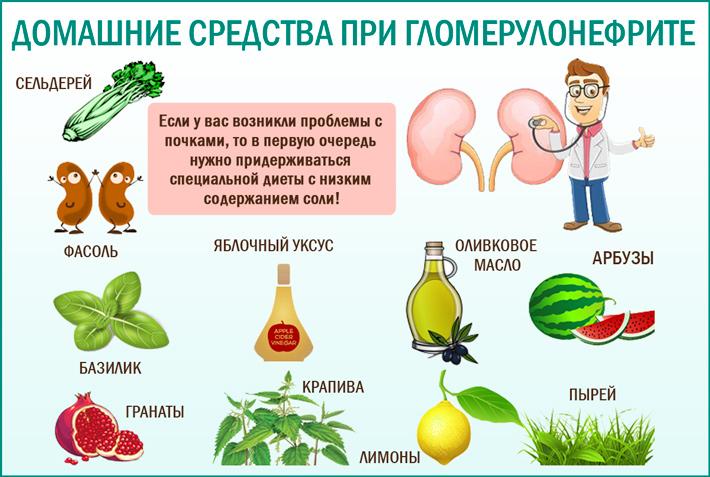 Лечение гломерулонефрита домашними средствами