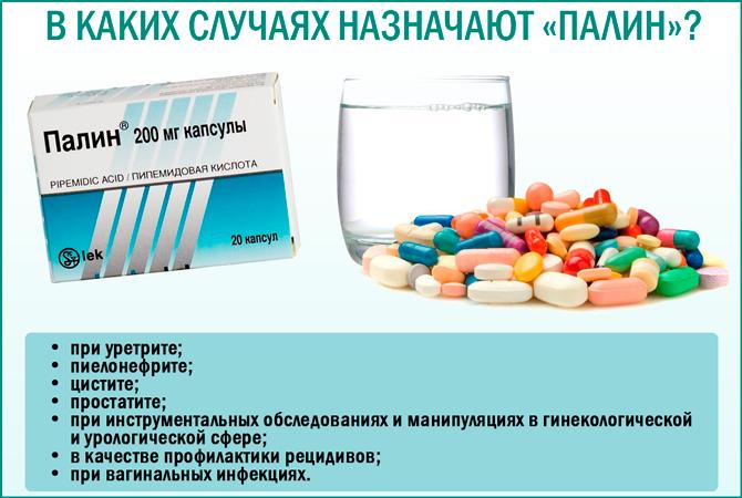 Показания к применению препарата «Палин»