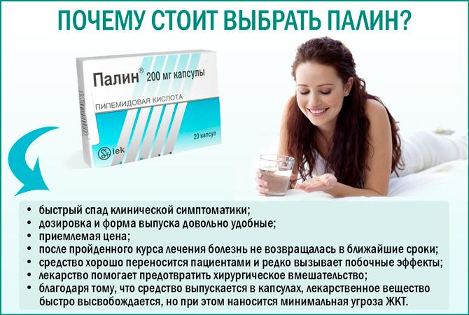 Преимущества препарата «Палин» при лечении цистита