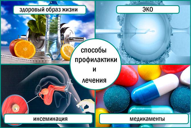 Виды лечения при бесплодии
