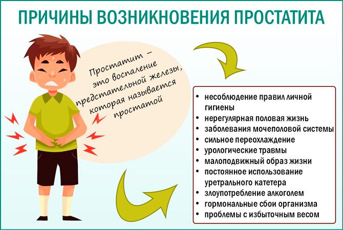 Главные причины возникновения простатита
