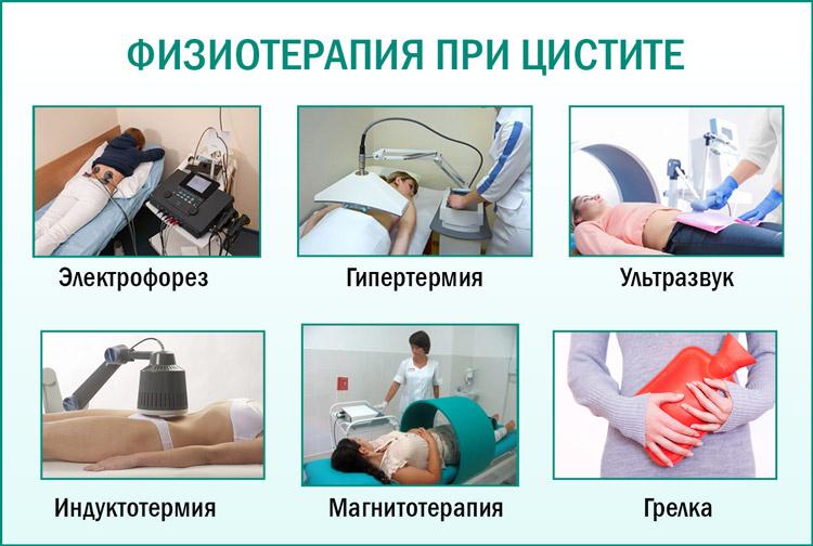 Лечение цистита физиопроцедурами